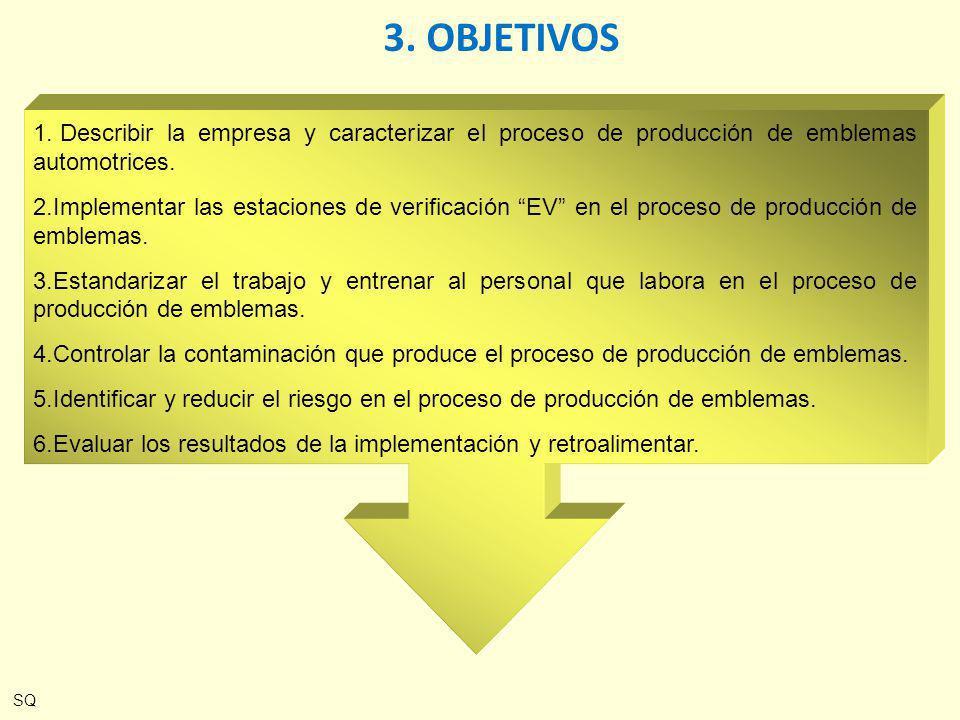 3. OBJETIVOS SQ 1. Describir la empresa y caracterizar el proceso de producción de emblemas automotrices. 2.Implementar las estaciones de verificación