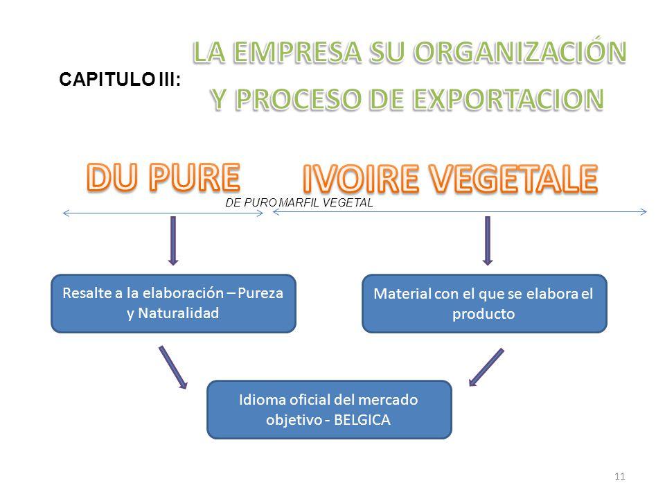 CAPITULO III: DE PURO MARFIL VEGETAL Resalte a la elaboración – Pureza y Naturalidad Material con el que se elabora el producto Idioma oficial del mer