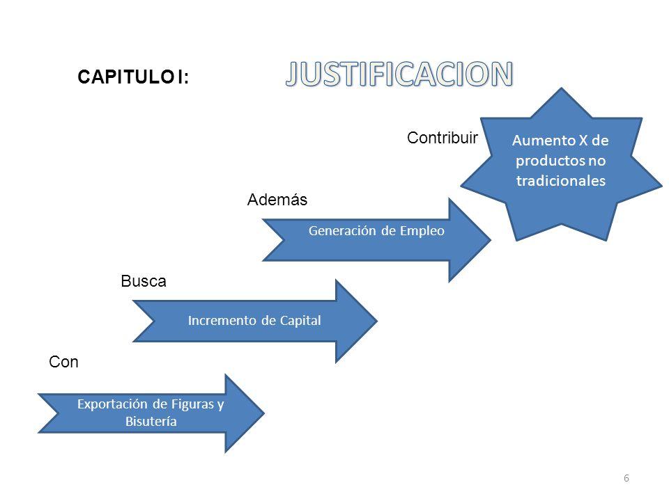 Exportación de Figuras y Bisutería Incremento de Capital Generación de Empleo Aumento X de productos no tradicionales CAPITULO I: 6 Con Busca Además C