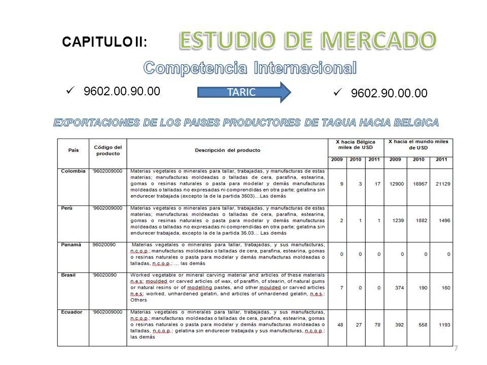 CAPITULO II: 9602.00.90.00 9602.90.00.00 TARIC 7