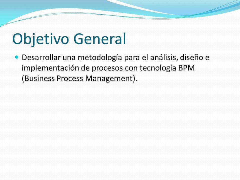 Objetivo General Desarrollar una metodología para el análisis, diseño e implementación de procesos con tecnología BPM (Business Process Management).