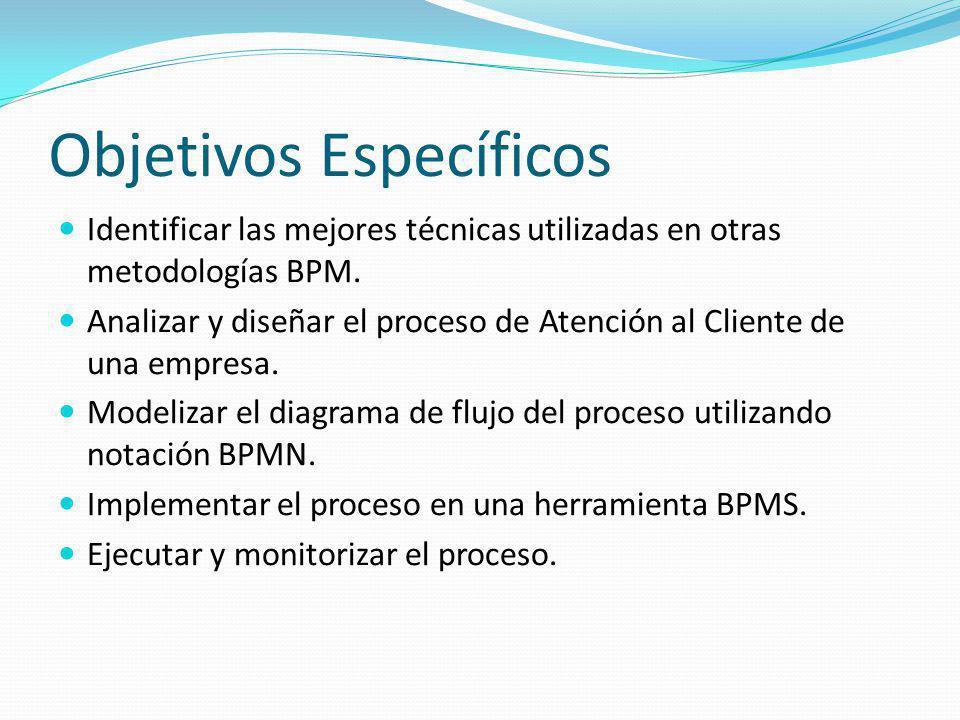 ACTIVIDADESROLESTÉCNICASRESULTADOS 6.