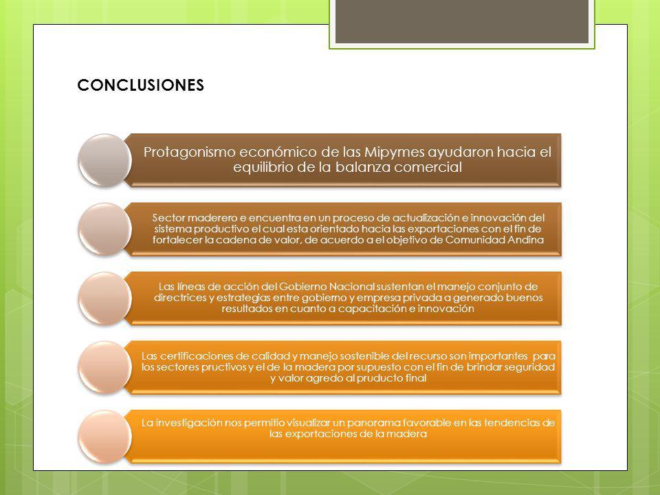 Protagonismo económico de las Mipymes ayudaron hacia el equilibrio de la balanza comercial Sector maderero e encuentra en un proceso de actualización
