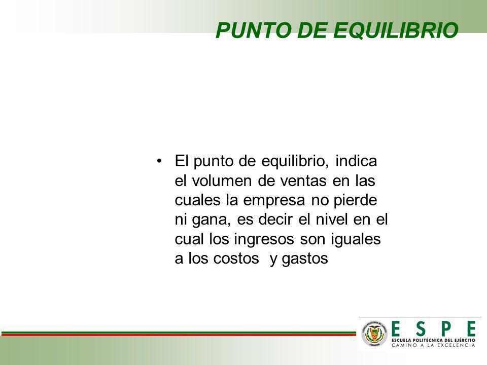 PUNTO DE EQUILIBRIO El punto de equilibrio, indica el volumen de ventas en las cuales la empresa no pierde ni gana, es decir el nivel en el cual los ingresos son iguales a los costos y gastos
