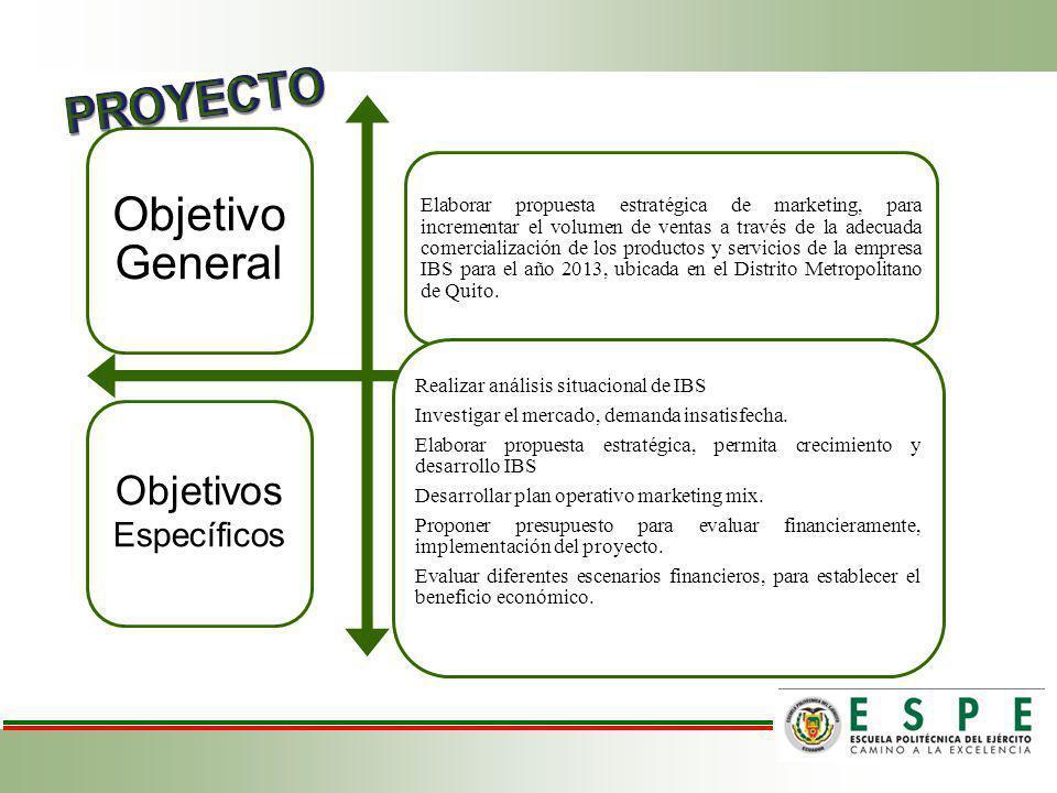 Objetivo General Elaborar propuesta estratégica de marketing, para incrementar el volumen de ventas a través de la adecuada comercialización de los pr