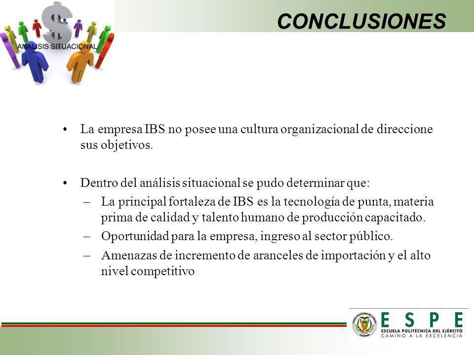 CONCLUSIONES La empresa IBS no posee una cultura organizacional de direccione sus objetivos.