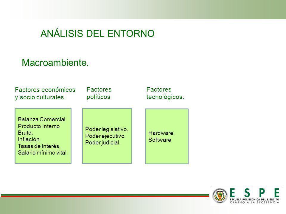CONCLUSIONES A través de la restructuración de direccionamiento estratégico de IBS se encamina las habilidades de la empresa en base a un lineamiento empresarial para conseguir sus objetivos planteados hasta el 2015.