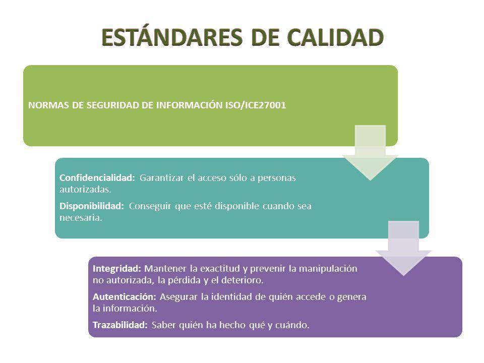 NORMAS DE SEGURIDAD DE INFORMACIÓN ISO/ICE27001 Confidencialidad: Garantizar el acceso sólo a personas autorizadas. Disponibilidad: Conseguir que esté