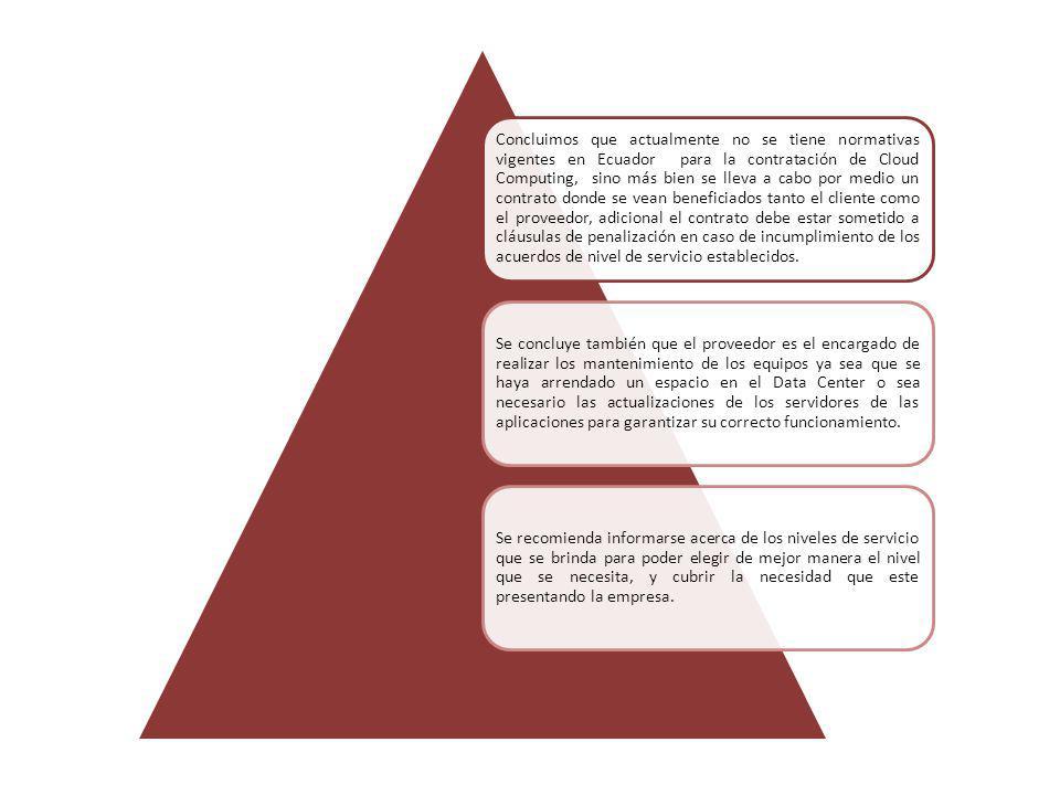 Concluimos que actualmente no se tiene normativas vigentes en Ecuador para la contratación de Cloud Computing, sino más bien se lleva a cabo por medio