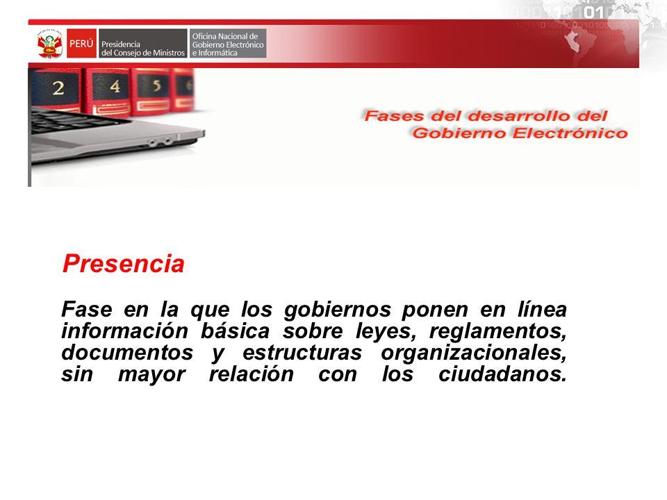 Interacción En esta fase se generan las primeras interacciones entre ciudadanos y empresas con el gobierno.