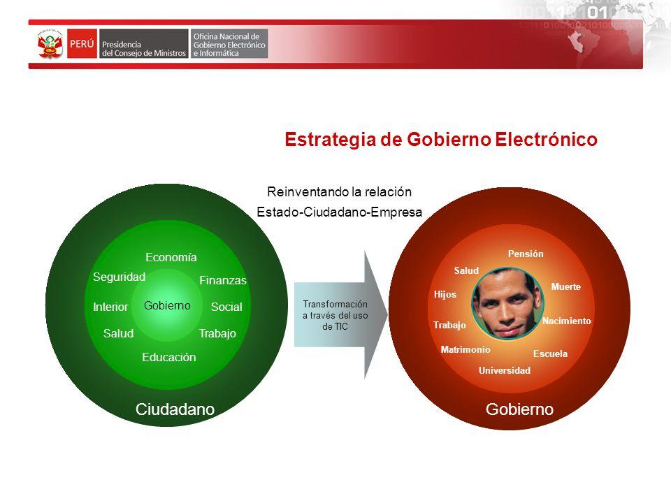 Gobierno Electrónico en el Perú Actividades y Proyectos Desarrollados