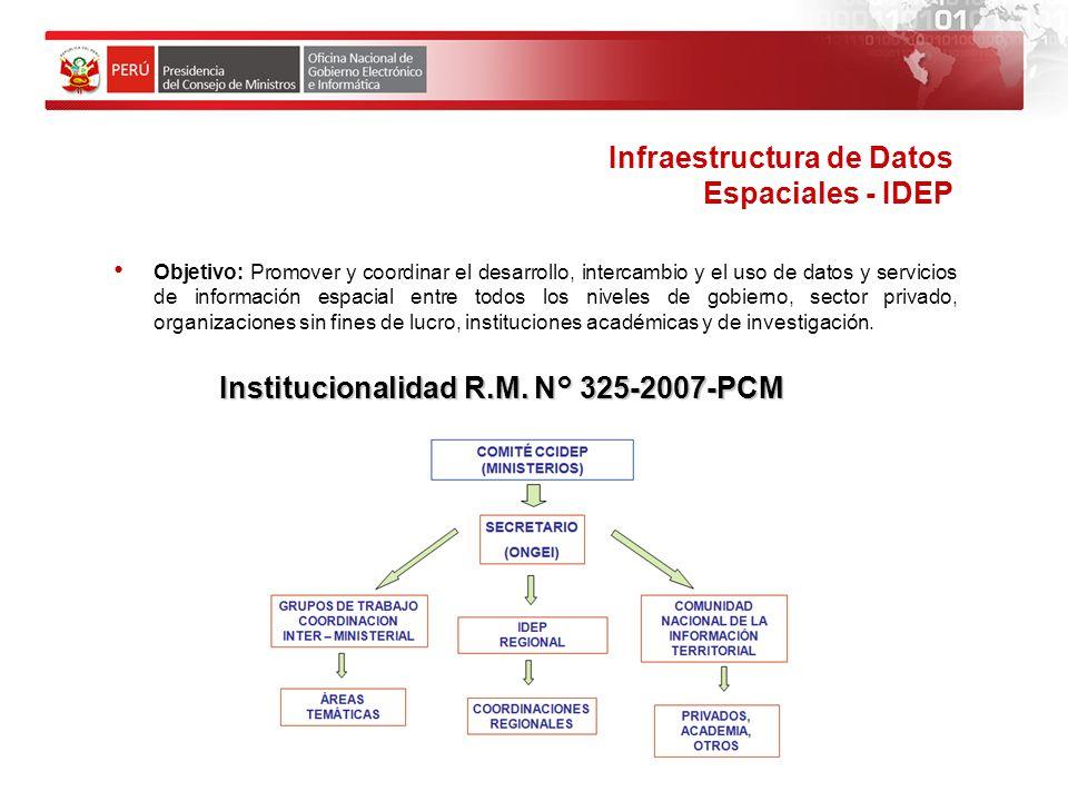 Gobierno Electrónico en el Perú Actividades y Proyectos En Etapa de Desarrollo