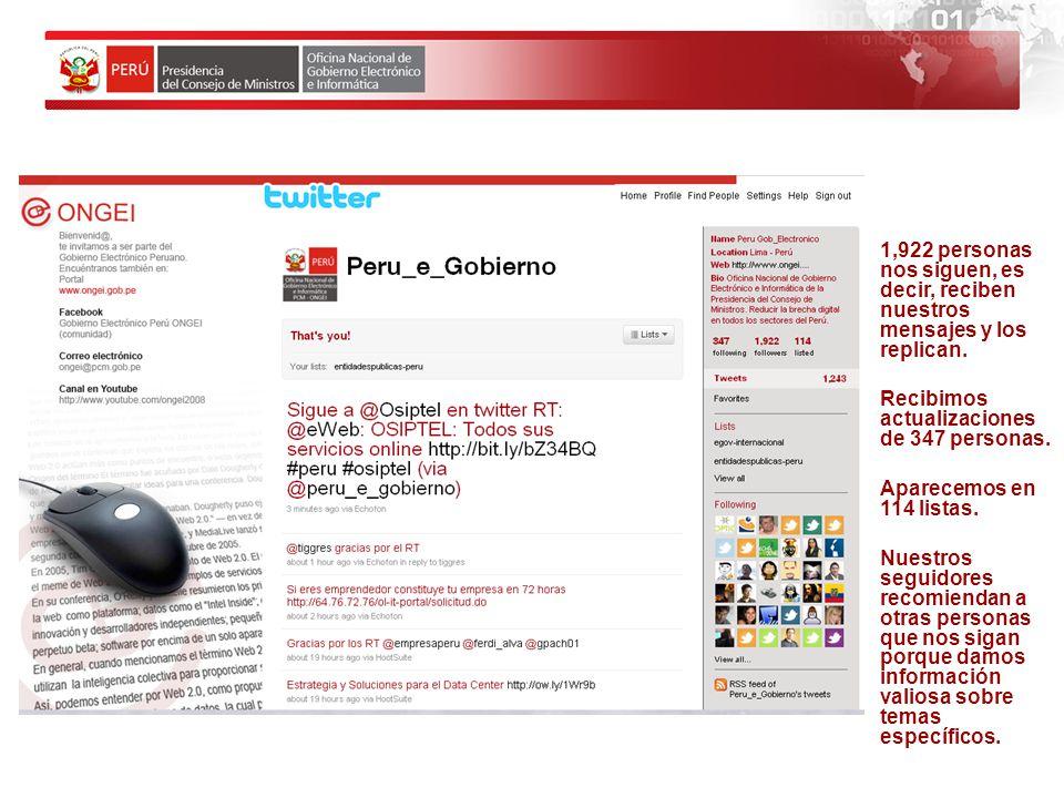 Gobierno Electrónico Perú Ongei Tenemos: 824 amigos 24 notas