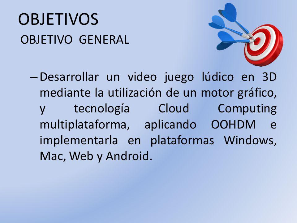 OBJETIVOS – Desarrollar un video juego lúdico en 3D mediante la utilización de un motor gráfico, y tecnología Cloud Computing multiplataforma, aplican