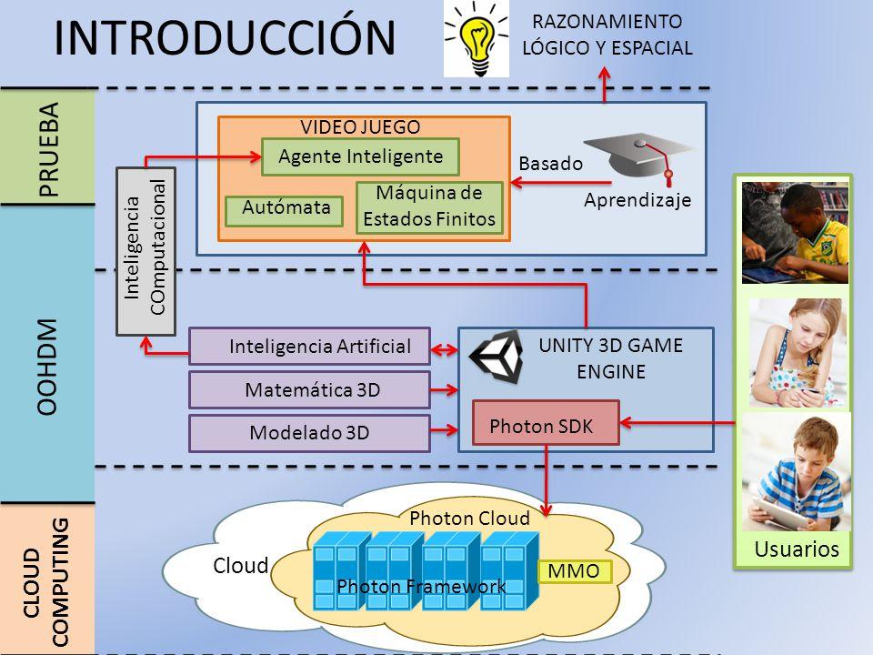 OOHDM Metodología de desarrollo para la elaboración de aplicaciones Multimedia.