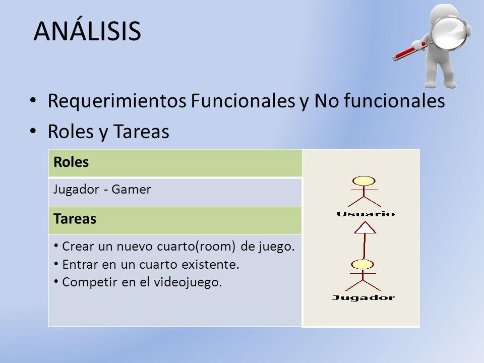 ANÁLISIS Requerimientos Funcionales y No funcionales Roles y Tareas Roles Jugador - Gamer Tareas Crear un nuevo cuarto(room) de juego. Entrar en un cu