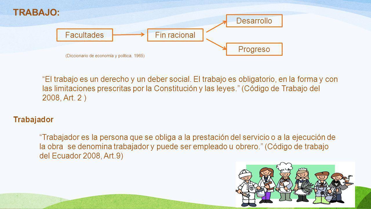 TRABAJO: (Diccionario de economía y política, 1965) El trabajo es un derecho y un deber social. El trabajo es obligatorio, en la forma y con las limit
