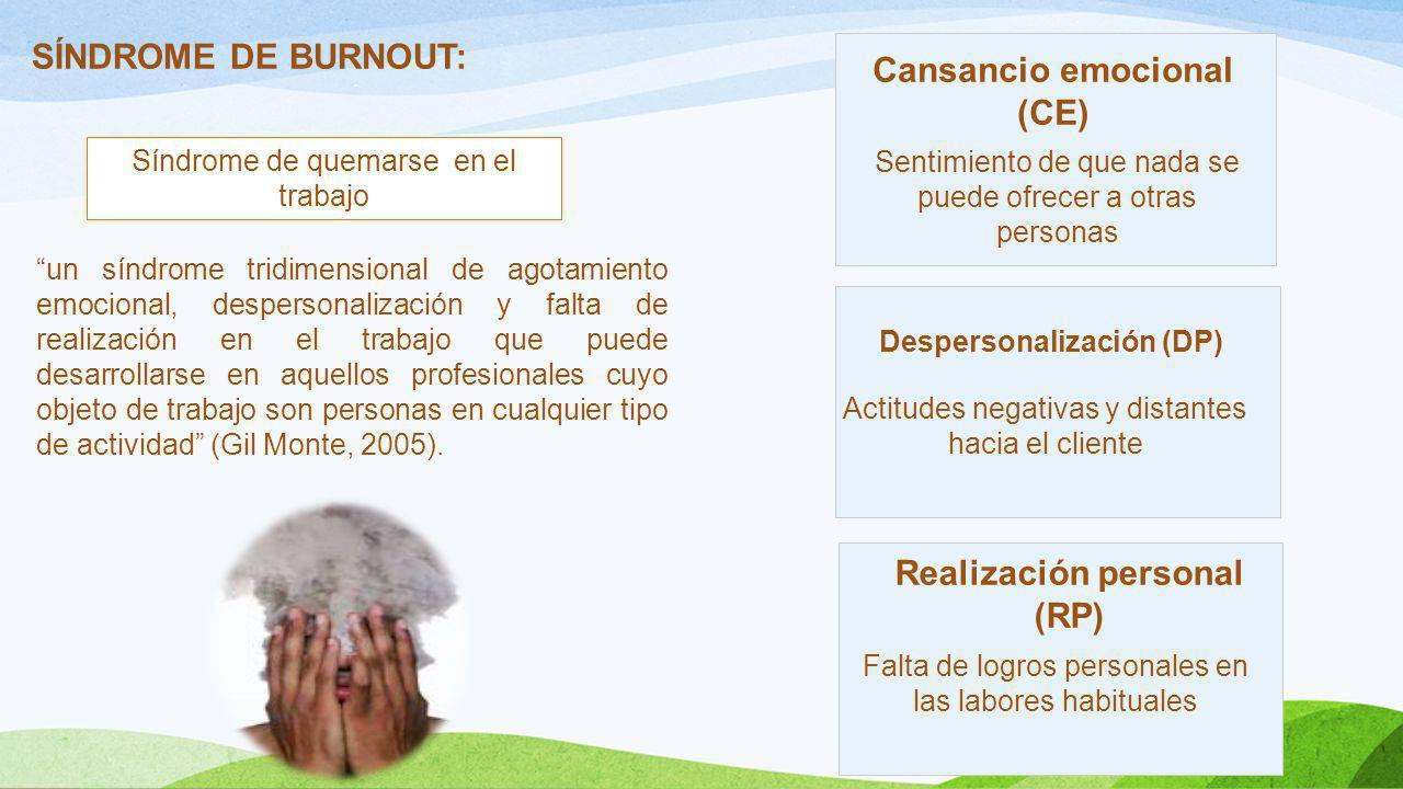 SÍNDROME DE BURNOUT: Síndrome de quemarse en el trabajo un síndrome tridimensional de agotamiento emocional, despersonalización y falta de realización