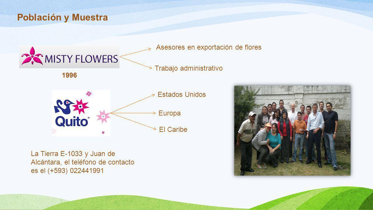 Población y Muestra Asesores en exportación de flores Trabajo administrativo La Tierra E-1033 y Juan de Alcántara, el teléfono de contacto es el (+593