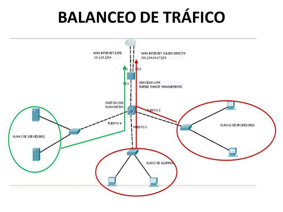 BALANCEO DE TRÁFICO