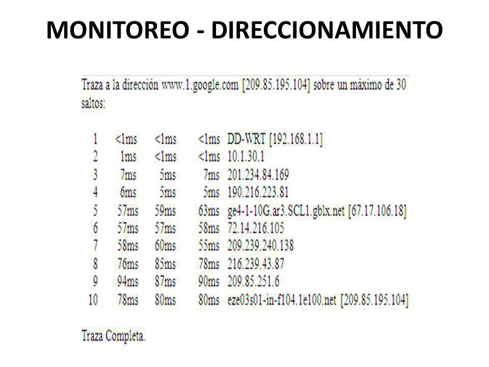 MONITOREO - DIRECCIONAMIENTO