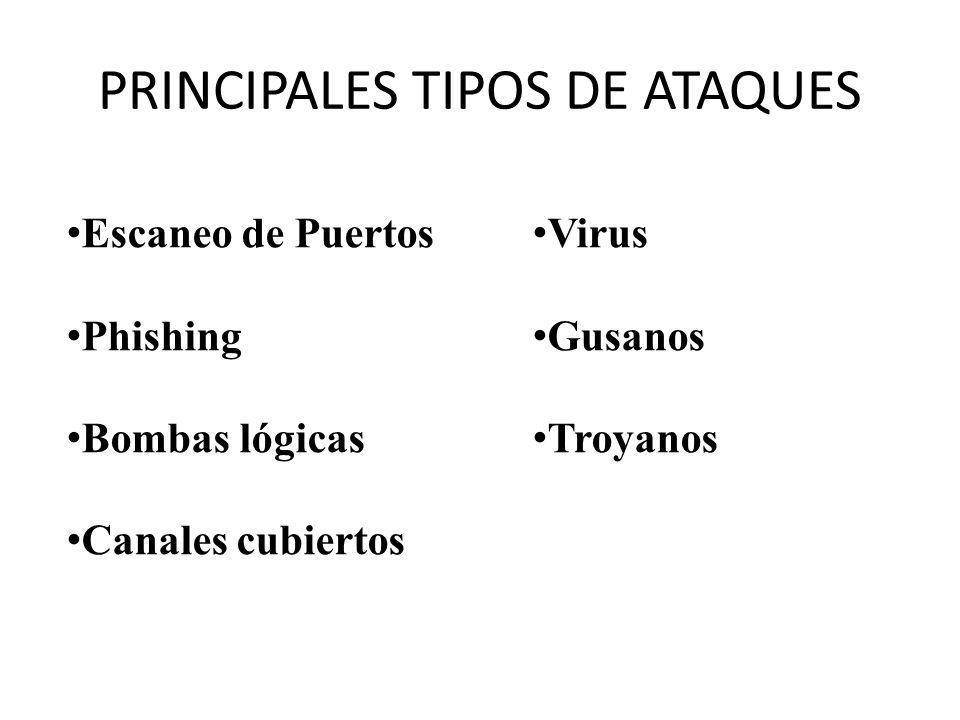 PRINCIPALES TIPOS DE ATAQUES Escaneo de Puertos Phishing Bombas lógicas Canales cubiertos Virus Gusanos Troyanos