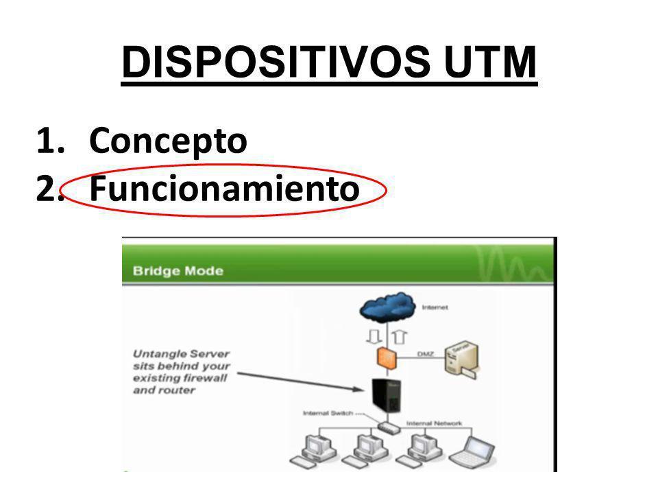DISPOSITIVOS UTM 1.Concepto 2.Funcionamiento