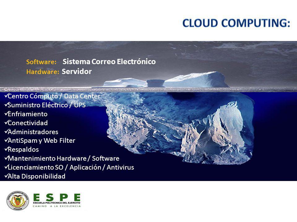 Software: Sistema Correo Electrónico Hardware: Servidor Centro Cómputo / Data Center Suministro Eléctrico / UPS Enfriamiento Conectividad Administrado
