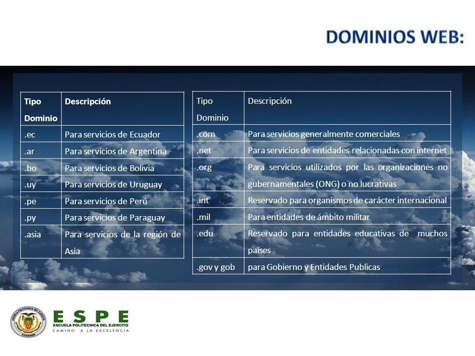 Tipo Dominio Descripción.ecPara servicios de Ecuador.arPara servicios de Argentina.boPara servicios de Bolivia.uyPara servicios de Uruguay.pePara serv