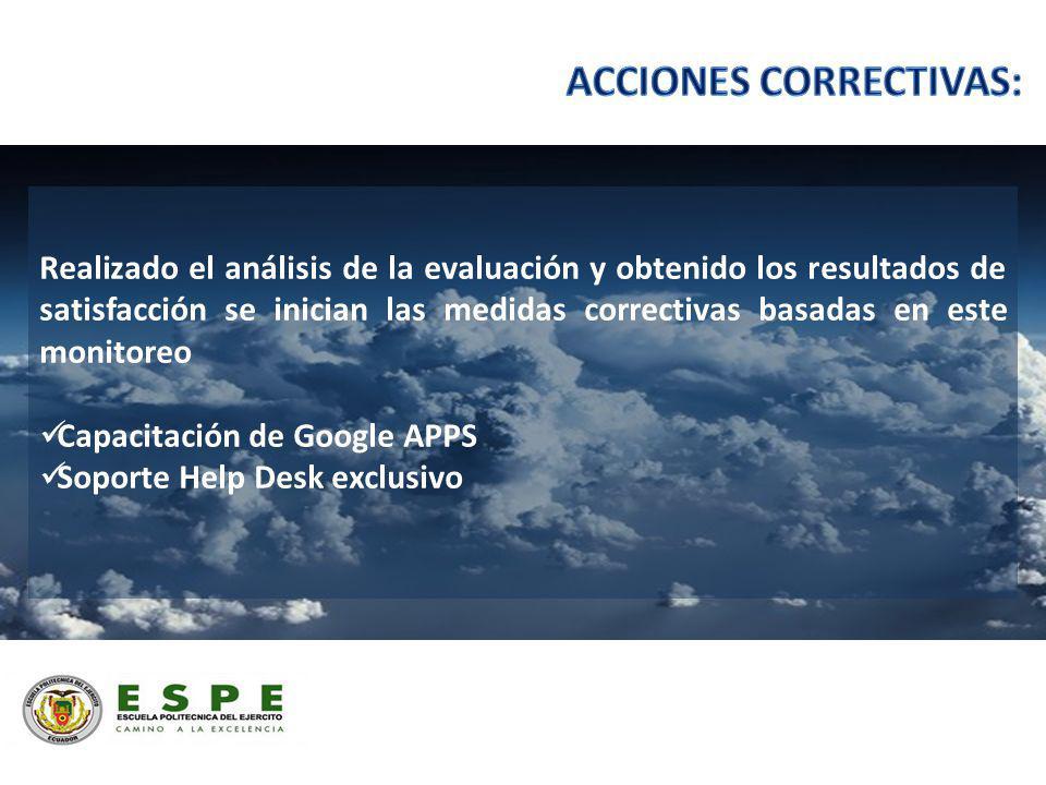 Realizado el análisis de la evaluación y obtenido los resultados de satisfacción se inician las medidas correctivas basadas en este monitoreo Capacitación de Google APPS Soporte Help Desk exclusivo
