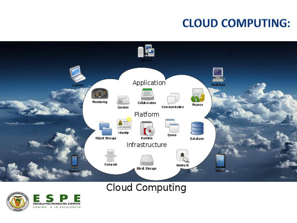 Cloud Computing Google Apps o Implementación de Google Apps en Fundación FIDS o Monitoreo y Evaluación o Conclusiones y Recomendaciones