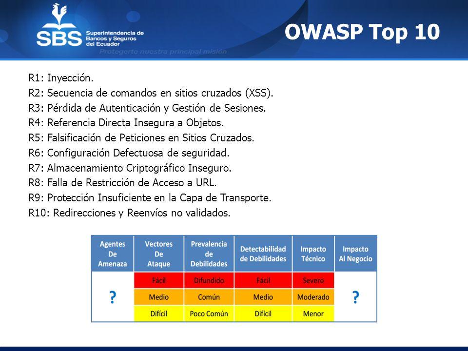 OWASP Top 10 R1: Inyección. R2: Secuencia de comandos en sitios cruzados (XSS). R3: Pérdida de Autenticación y Gestión de Sesiones. R4: Referencia Dir