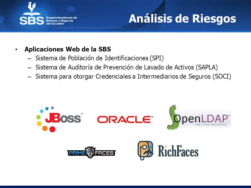 Análisis de Riesgos Aplicaciones Web de la SBS – Sistema de Población de Identificaciones (SPI) – Sistema de Auditoría de Prevención de Lavado de Acti