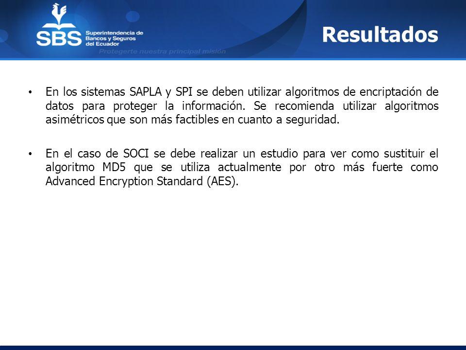 Resultados En los sistemas SAPLA y SPI se deben utilizar algoritmos de encriptación de datos para proteger la información. Se recomienda utilizar algo