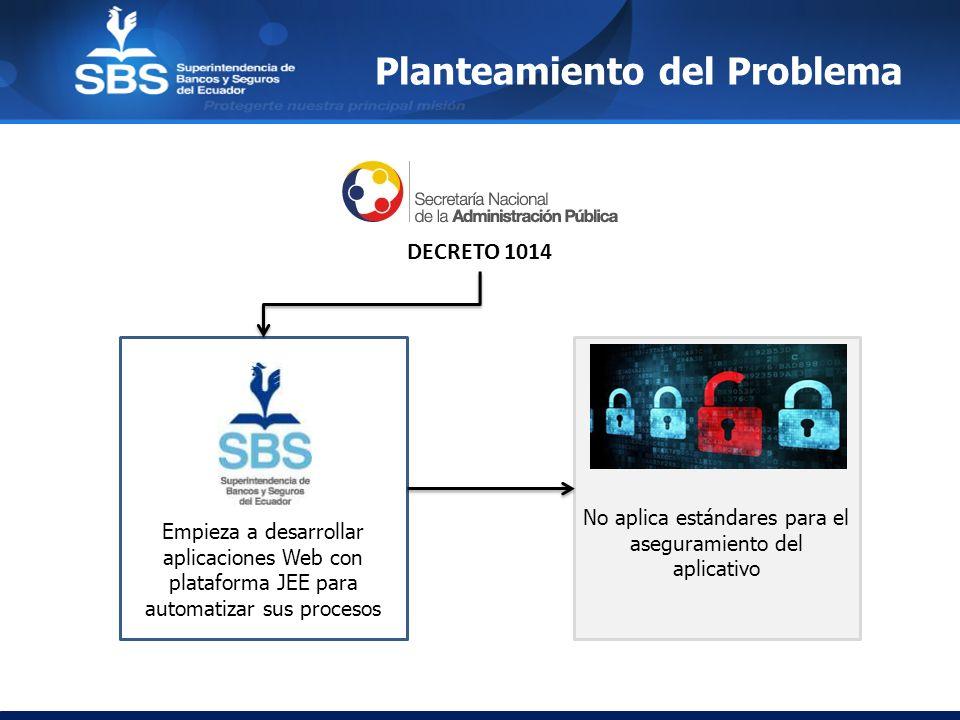 Planteamiento del Problema DECRETO 1014 Empieza a desarrollar aplicaciones Web con plataforma JEE para automatizar sus procesos No aplica estándares p
