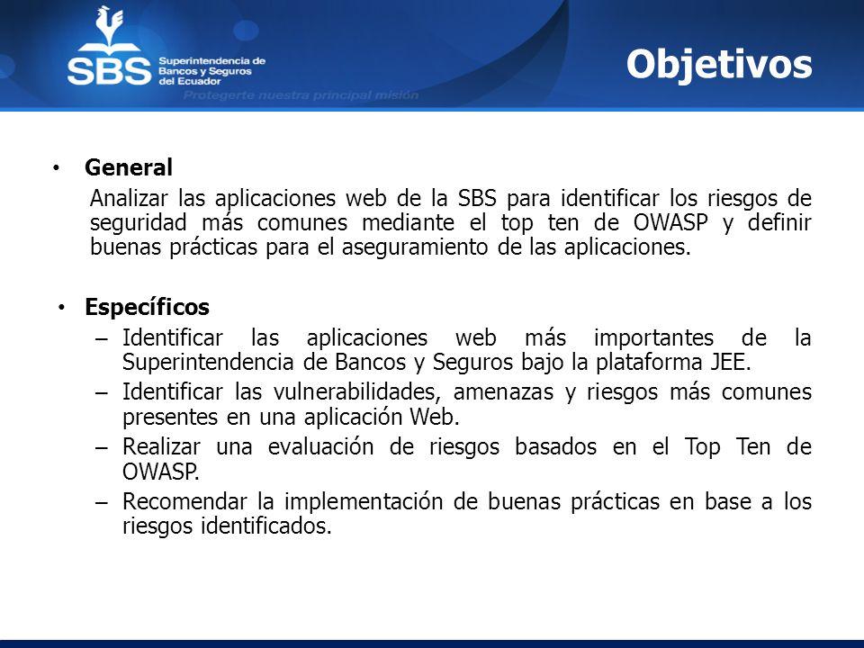 Objetivos General Analizar las aplicaciones web de la SBS para identificar los riesgos de seguridad más comunes mediante el top ten de OWASP y definir
