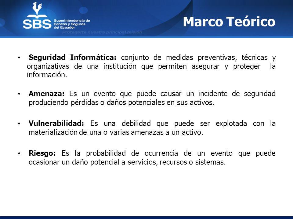 Marco Teórico Seguridad Informática: conjunto de medidas preventivas, técnicas y organizativas de una institución que permiten asegurar y proteger la