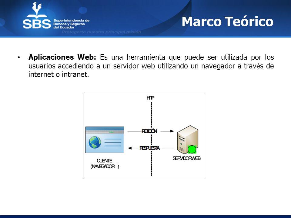 Marco Teórico Aplicaciones Web: Es una herramienta que puede ser utilizada por los usuarios accediendo a un servidor web utilizando un navegador a tra