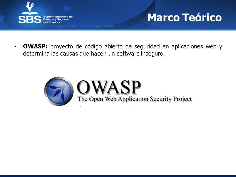 Marco Teórico OWASP: proyecto de código abierto de seguridad en aplicaciones web y determina las causas que hacen un software inseguro.