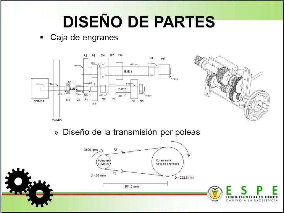 »Diseño de engranes »Diseño de ejes »Selección de rodamientos