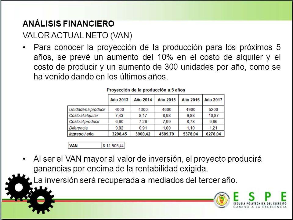 ANÁLISIS FINANCIERO TASA INTERNA DE RETORNO (TIR) -Es la evaluación del proyecto en función de una tasa única de rendimiento por periodo, es decir es el cálculo del VAN igualado a cero.