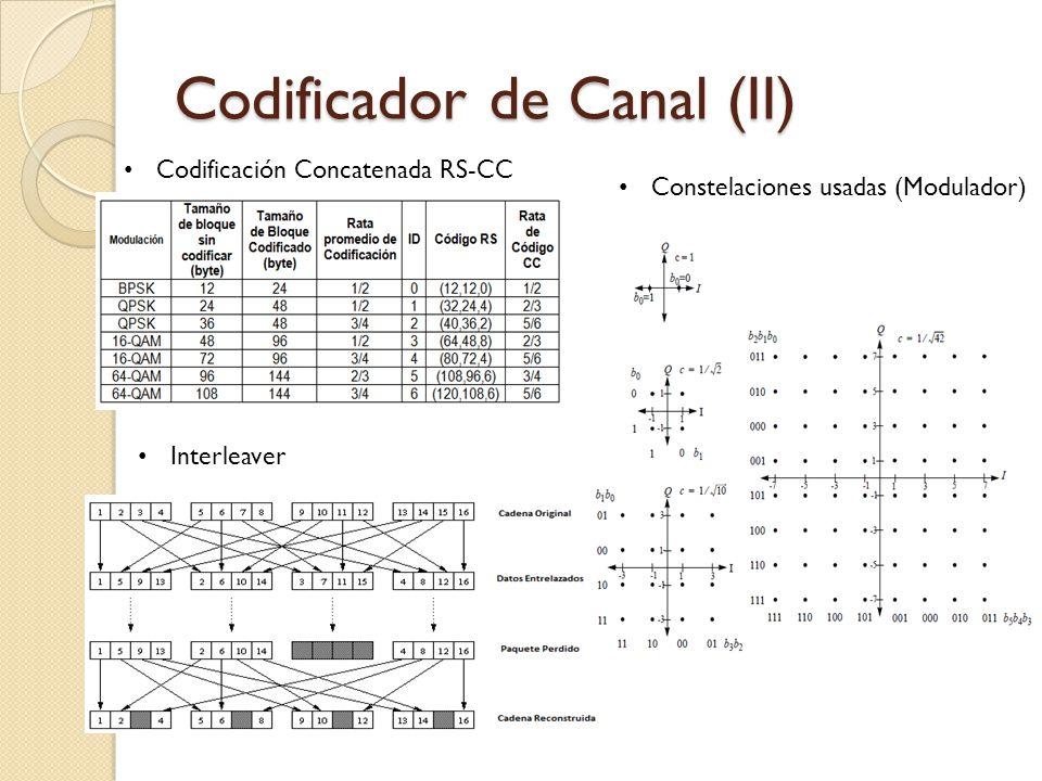 Codificador de Canal (II) Codificación Concatenada RS-CC Interleaver Constelaciones usadas (Modulador)