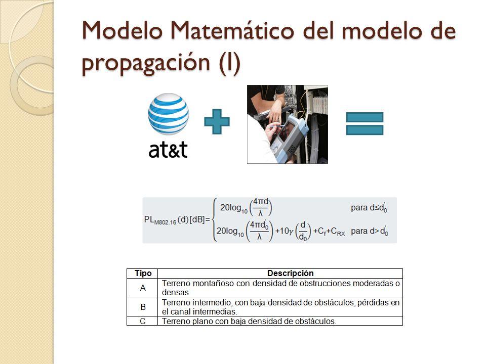 Modelo Matemático del modelo de propagación (I)
