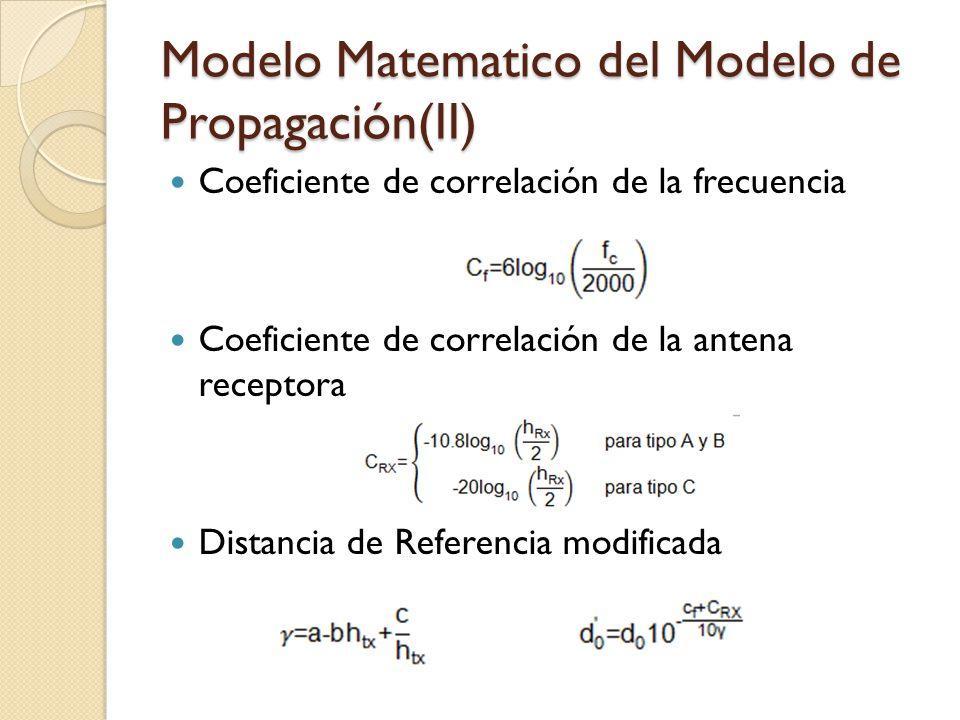 Modelo Matematico del Modelo de Propagación(II) Coeficiente de correlación de la frecuencia Coeficiente de correlación de la antena receptora Distanci