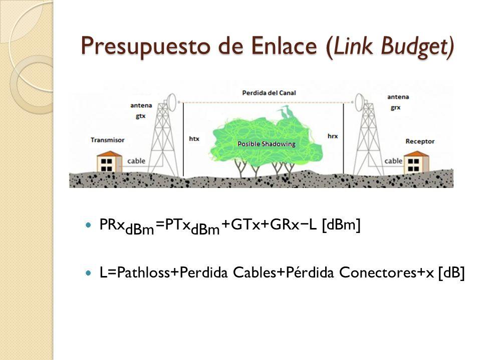 Presupuesto de Enlace (Link Budget)