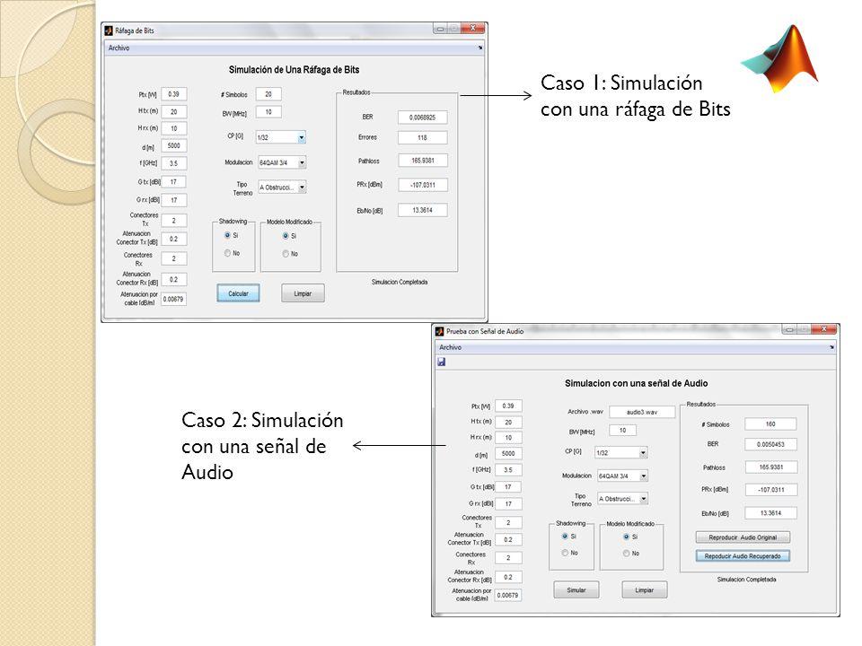 Caso 1: Simulación con una ráfaga de Bits Caso 2: Simulación con una señal de Audio