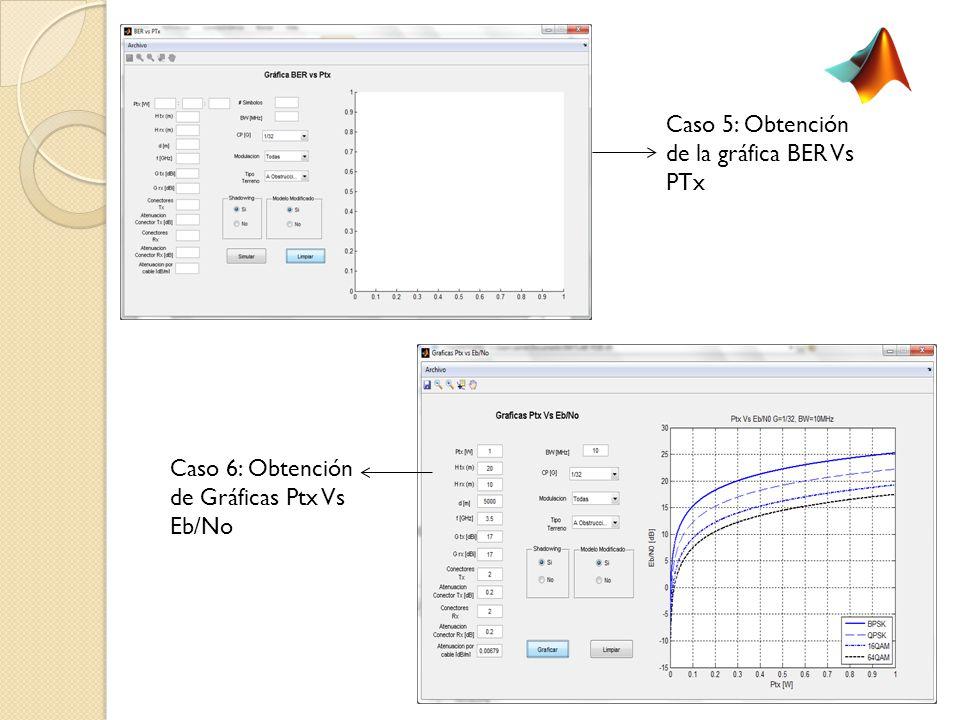 Caso 5: Obtención de la gráfica BER Vs PTx Caso 6: Obtención de Gráficas Ptx Vs Eb/No