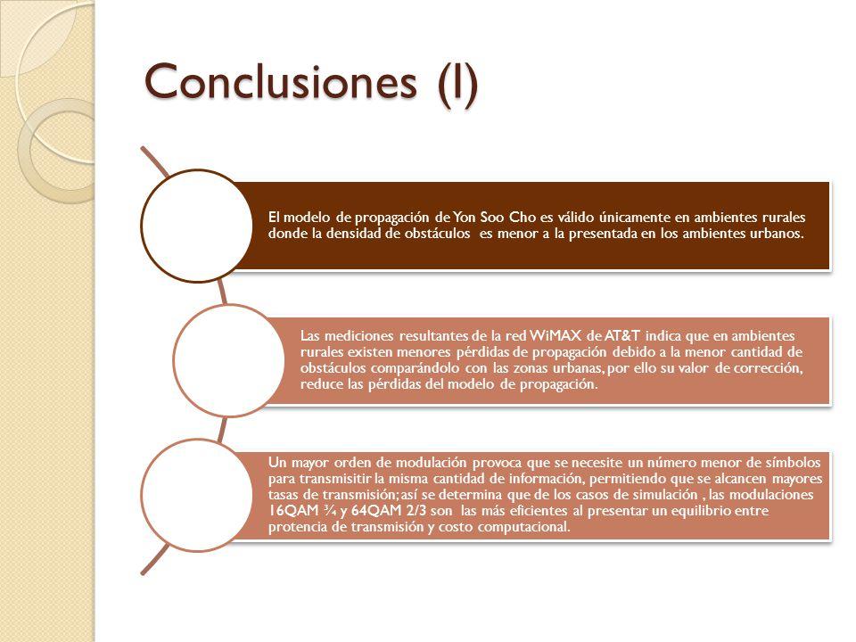 Conclusiones (I) El modelo de propagación de Yon Soo Cho es válido únicamente en ambientes rurales donde la densidad de obstáculos es menor a la prese