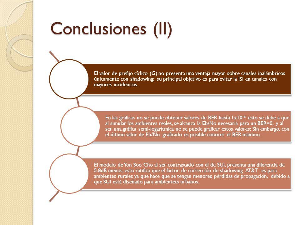 Conclusiones (II) El valor de prefijo cíclico (G) no presenta una ventaja mayor sobre canales inalámbricos únicamente con shadowing; su principal obje