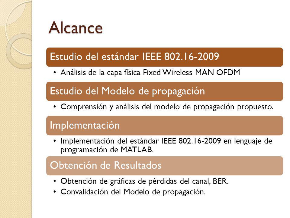 Alcance Estudio del estándar IEEE 802.16-2009 Análisis de la capa física Fixed Wireless MAN OFDM Estudio del Modelo de propagación Comprensión y análi
